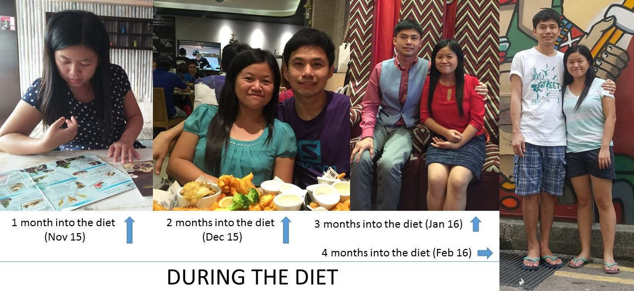 My diet progress, how i lost weight with slow carb diet