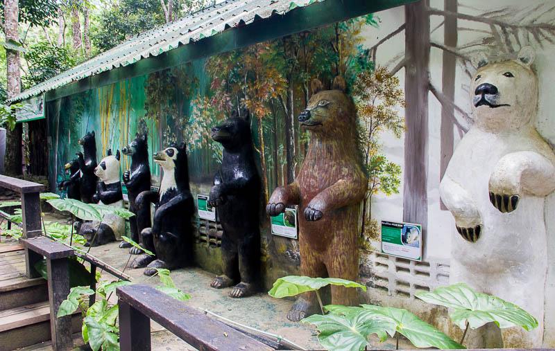 Kuang Si Bear Rescue