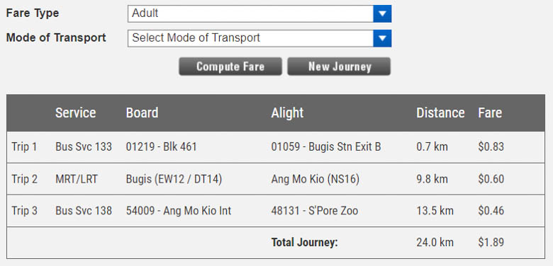 Total fare from Bugis to Singapore Zoo with transfer