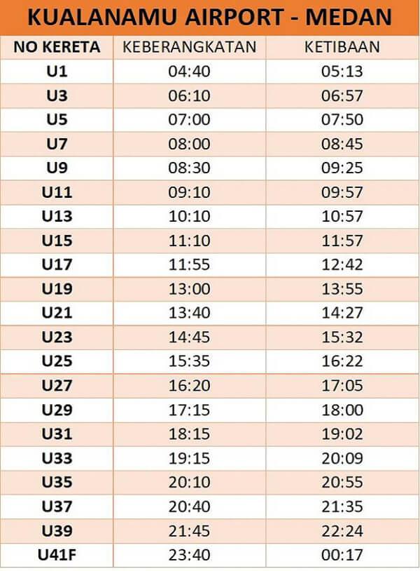 Kualanamu International Airport (KNO) Medan Airport Guide