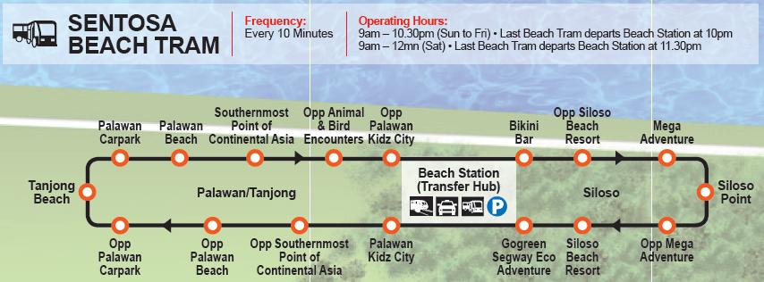 Sentosa Beach Tram Route