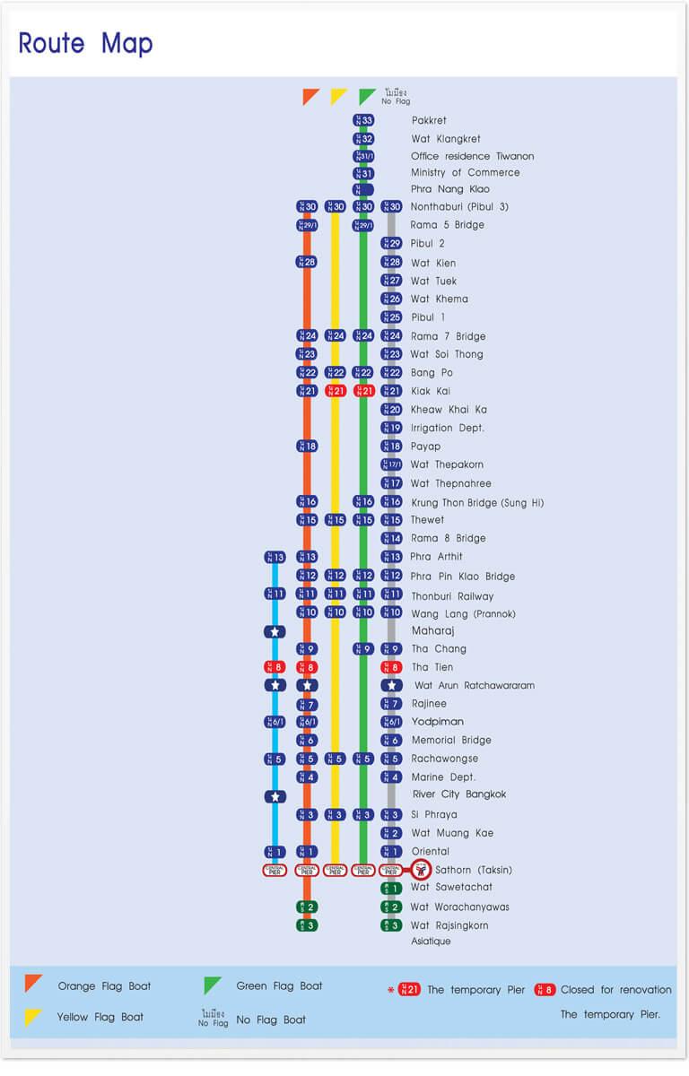 Bangkok Chao Phraya express boat route