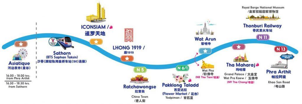 Chao Phraya tourist boat route